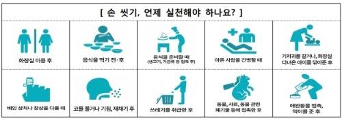 경북도 환절기 추석명절 위생철저1.jpg