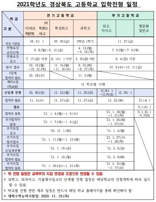 2021학년도 경상북도 고등학교 입학전형 일정.pdf_page_1.jpg