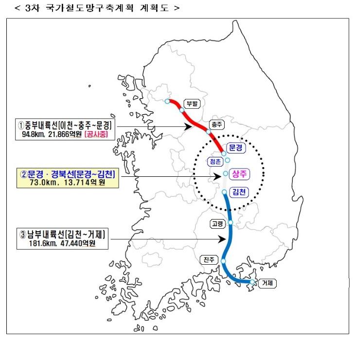 중부내륙철도 미연결 구간(문경-상주-김천).jpg